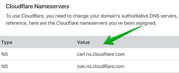 Hướng dẫn sử dụng Cloudflare một cách đơn giản và hiệu quả nhất 2020