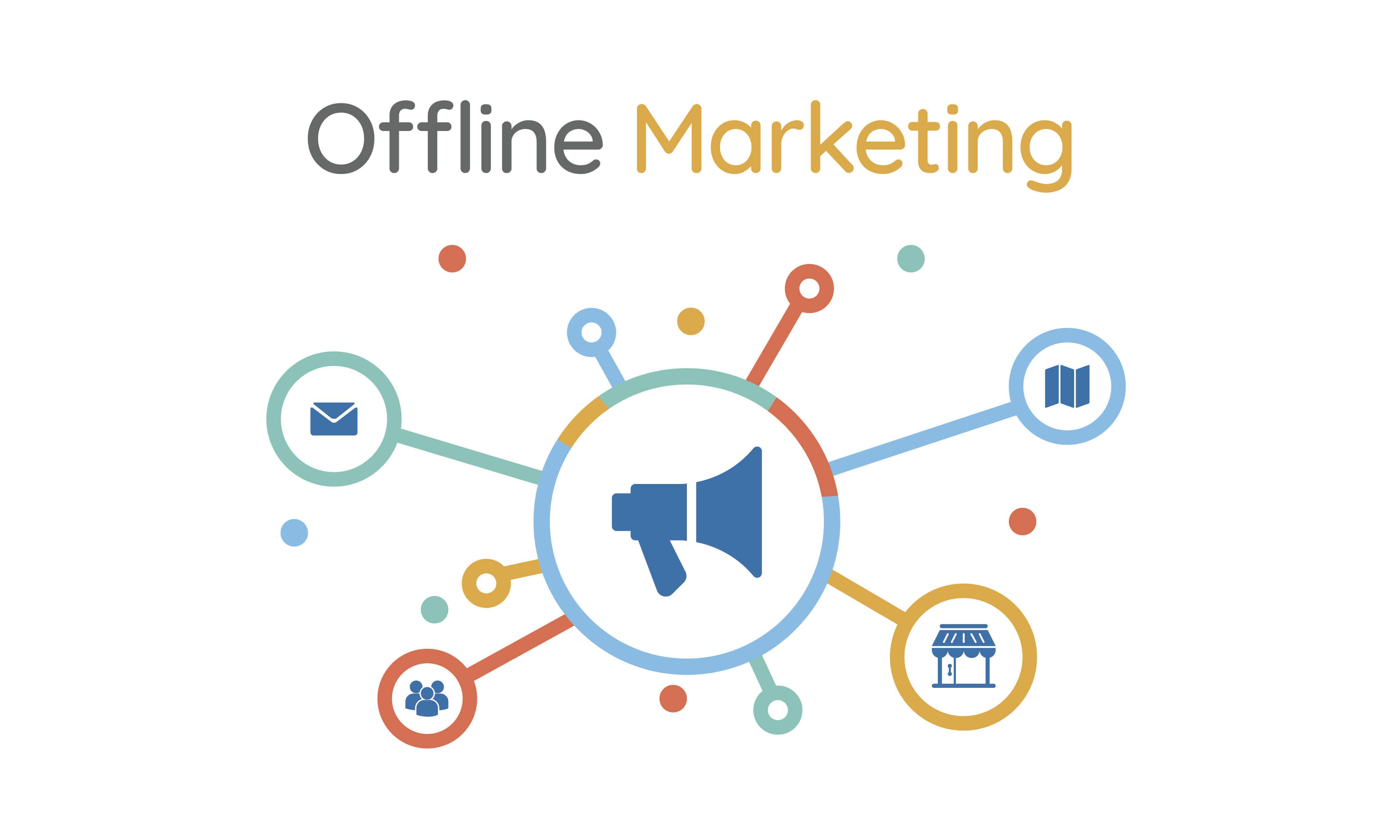 Tony dzung các hình thức marketing offline