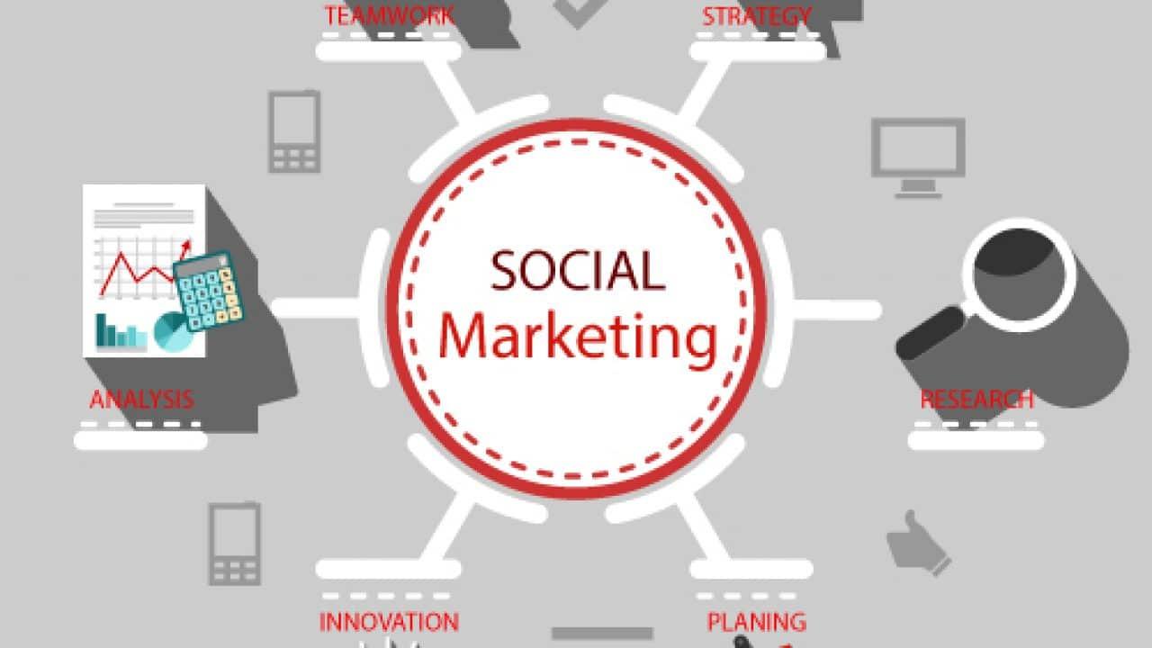 Social Marketing là gì? Những công cụ Social Marketing hiệu quả nhất (Phần  I)