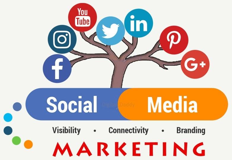 Mạng truyền thông xã hội chắc chắn là một trong các kênh Marketing hiệu quả nhất hiện nay