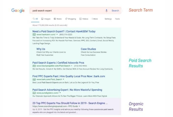 Kết quả tìm kiếm có trả tiền và kết quả tìm kiếm tự nhiên