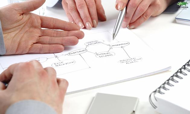 Tư vấn chiến lược Marketing, giúp doanh nghiệp đẩy nhanh doanh số