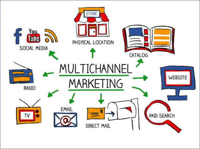 Công ty tư vấn chiến lược Marketing   Bí quyết Thành Công cho doanh nghiệp