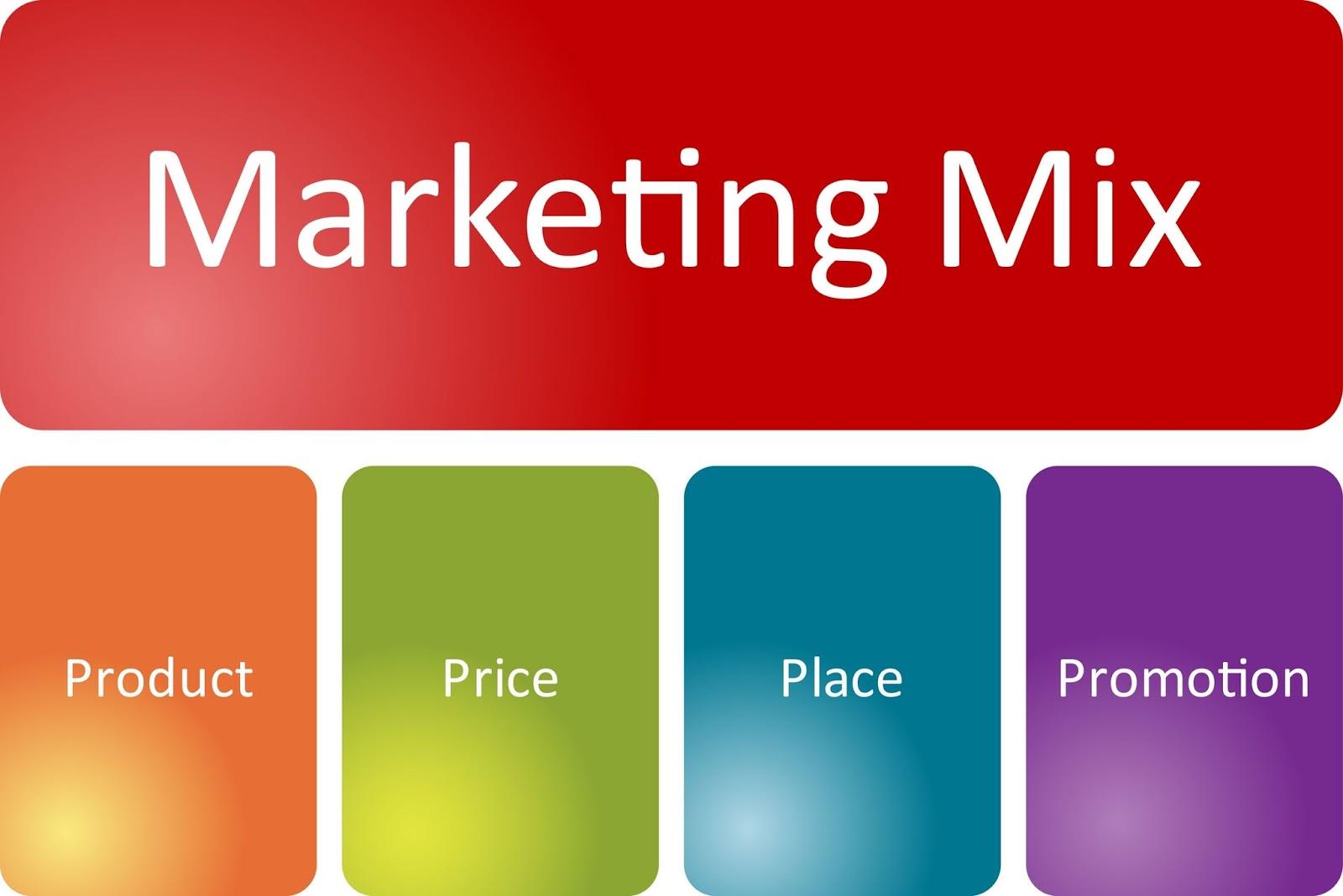 Tìm hiểu về marketing mix, marketing 4p là gì? - IMARKETING.VN
